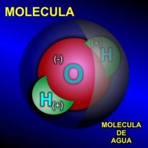 Ejemplos de materia La molécula