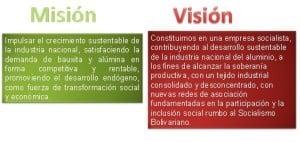 Ejemplos de misión de una empresa, diferencia con visión