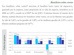 Modelo de informe de trabajo, de ventas
