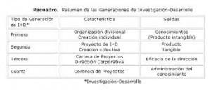 Partes de los Ejemplos de proyectos de investigación