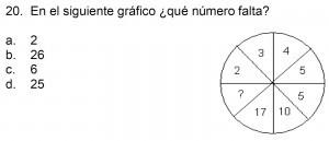 Ejemplos de exámenes psicométricos, matemáticas