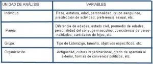 Ejemplos de variables cualitativas dicotómicas