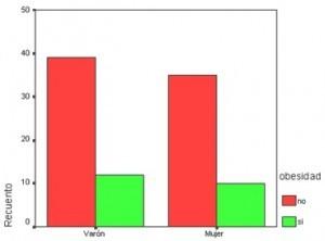 Ejemplos de variables cualitativas