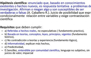 La variable de los Ejemplos de hipótesis de investigación