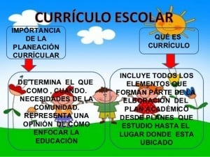 Currículum escolar