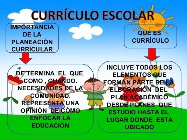 Curr culum escolar ejemplos de for Que es un vivero escolar