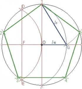 Cómo hacer figuras geométricas