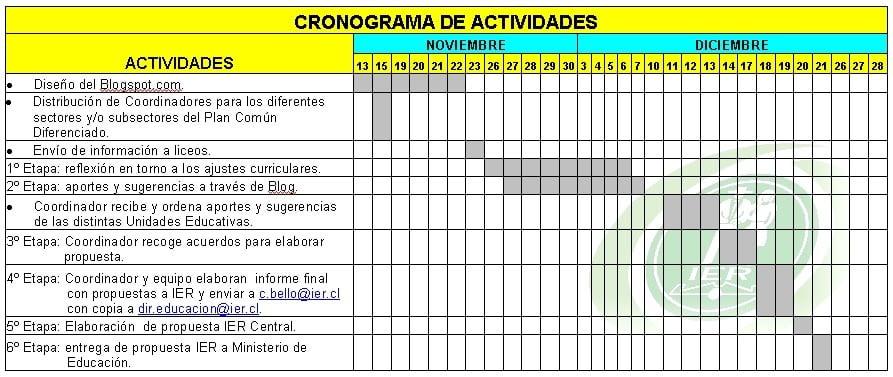 Modelo de cronograma de actividades ejemplos de for Cronograma de pagos ministerio del interior