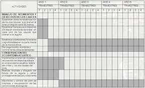 Tipos de cronogramas